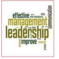 management development words image